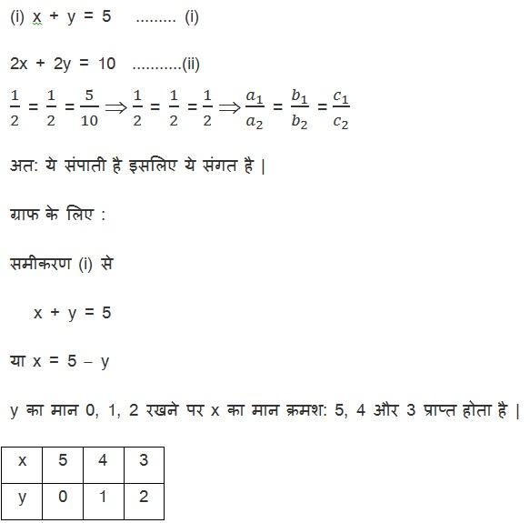 Ncert Solutions For Class 10th Mathematics Chapter 3 À¤¦ À¤šà¤° À¤µ À¤² À¤°à¤– À¤• À¤¸à¤® À¤•à¤°à¤£ À¤• À¤¯ À¤— À¤® Hindi Medium Lesson Page 2